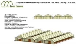 Gartenkooperative-Marquart-III